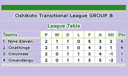 Onelago United tops with 12 points